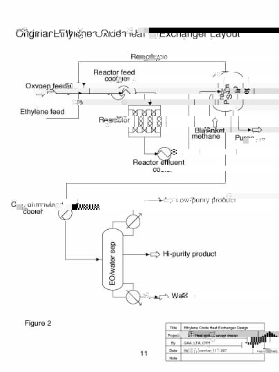 modifications were made to the initial reaction process in order to create a continuous process flow diagram figure 2 between the reactor design and the - Ethylene Oxide Process Flow Diagram